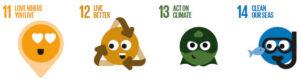 SDG Good Life Goals 11-14